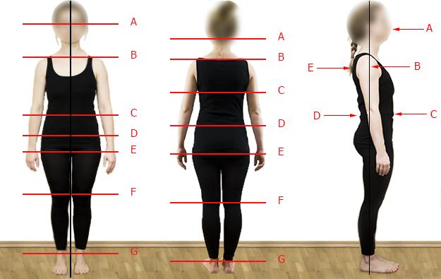 Prawidłowa postawa ciała